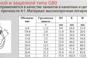 gak-2